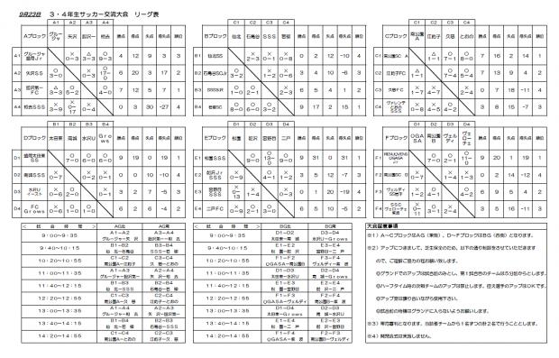 南公園球技場3・4年生交流大会 リーグ表&結果