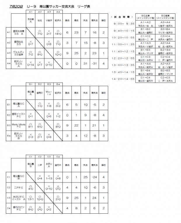 U-9南公園サッカー交流大会01
