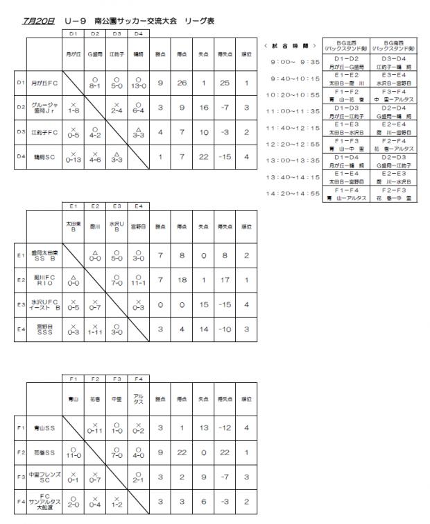 U-9南公園サッカー交流大会02